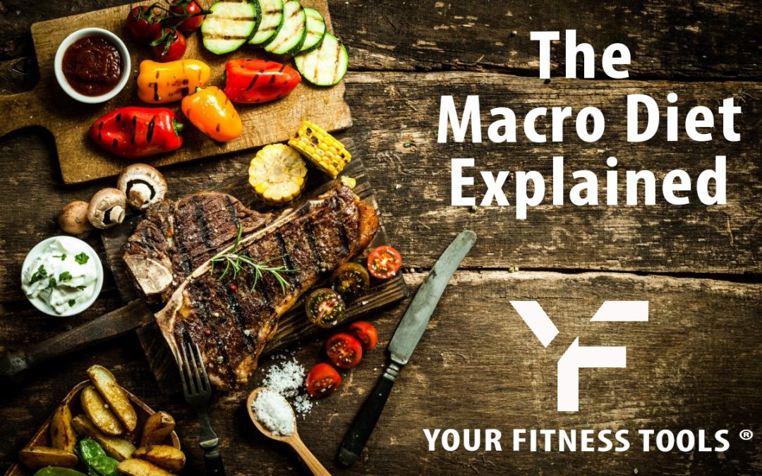 The Macro Diet Explained