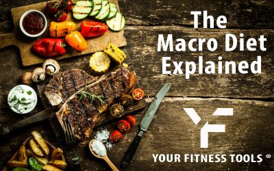What Is A Macro Diet?