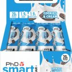 PhD Smart Bar Review